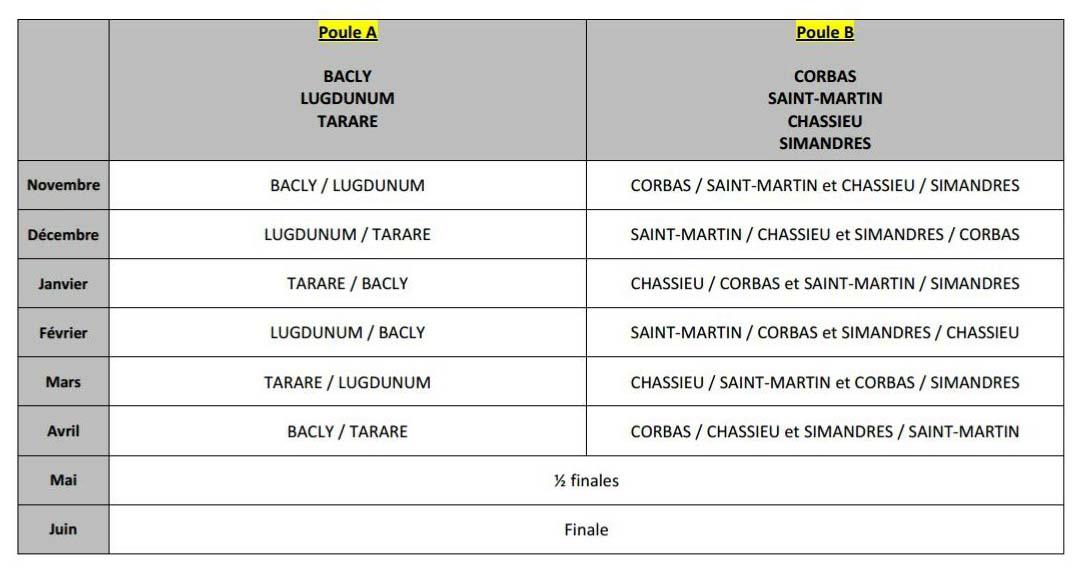 Planning Interclubs Equipe 3