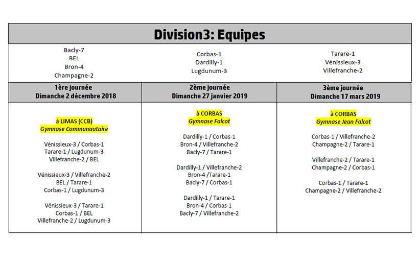 Planning Interclubs Equipe 1