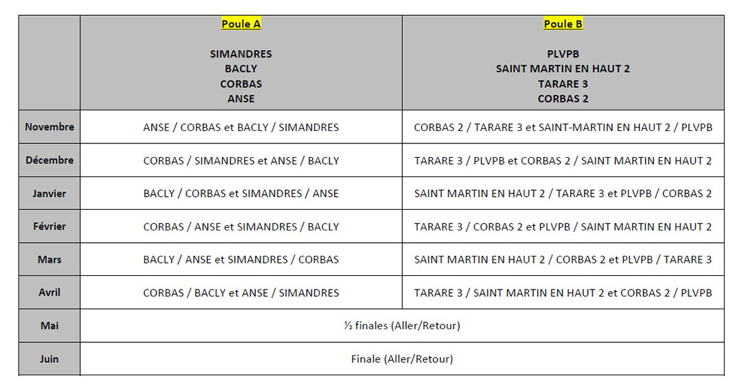 Planning Interclubs Equipe 3
